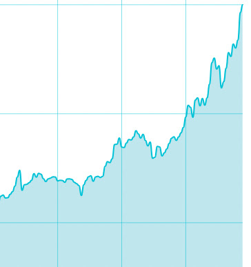 仮想通貨は常に価格上昇中